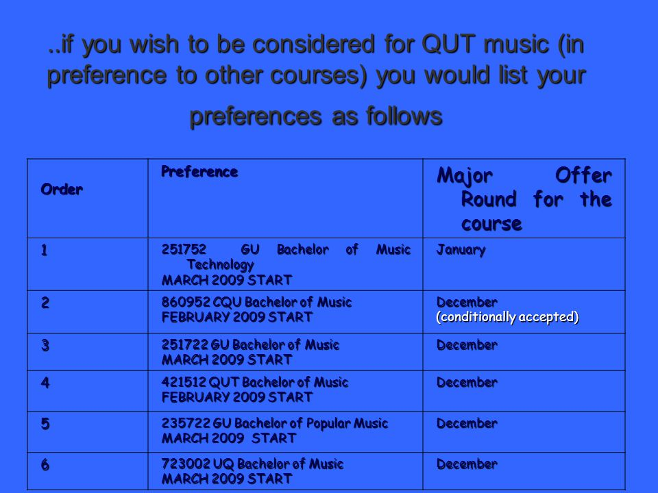 ..if you wish to be considered for QUT music (in preference to other courses) you would list your preferences as follows OrderPreference Major Offer Round for the course 1 251752 GU Bachelor of Music Technology MARCH 2009 START January 2 860952 CQU Bachelor of Music FEBRUARY 2009 START December (conditionally accepted) 3 251722 GU Bachelor of Music MARCH 2009 START December 4 421512 QUT Bachelor of Music FEBRUARY 2009 START December 5 235722 GU Bachelor of Popular Music MARCH 2009 START December 6 723002 UQ Bachelor of Music MARCH 2009 START December
