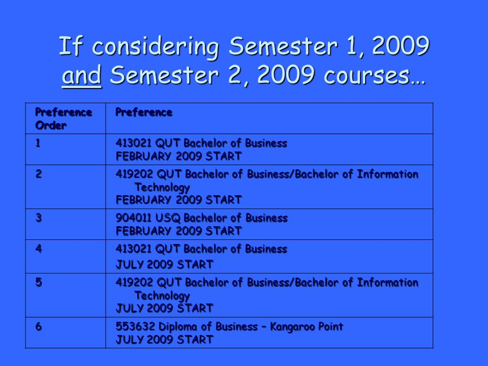 If considering Semester 1, 2009 and Semester 2, 2009 courses… PreferenceOrderPreference 1 413021 QUT Bachelor of Business FEBRUARY 2009 START 2 419202 QUT Bachelor of Business/Bachelor of Information Technology FEBRUARY 2009 START 3 904011 USQ Bachelor of Business FEBRUARY 2009 START 4 413021 QUT Bachelor of Business JULY 2009 START 5 419202 QUT Bachelor of Business/Bachelor of Information Technology JULY 2009 START 6 553632 Diploma of Business – Kangaroo Point JULY 2009 START