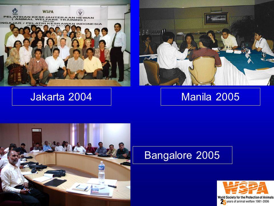 Jakarta 2004Manila 2005 Bangalore 2005