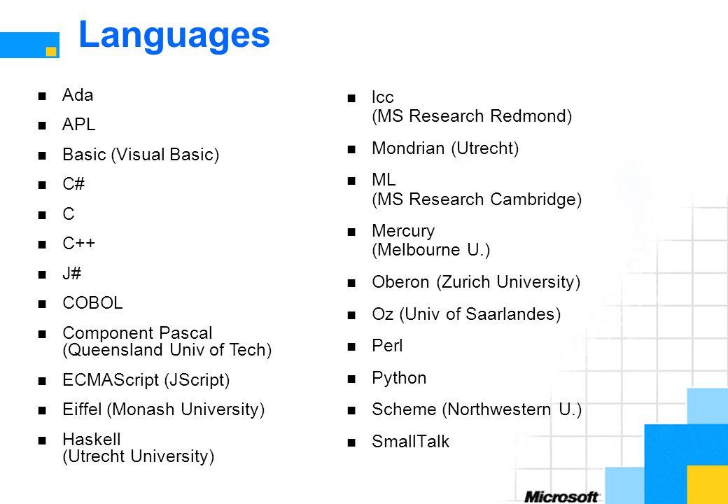 Languages lcc (MS Research Redmond) Mondrian (Utrecht) ML (MS Research Cambridge) Mercury (Melbourne U.) Oberon (Zurich University) Oz (Univ of Saarla