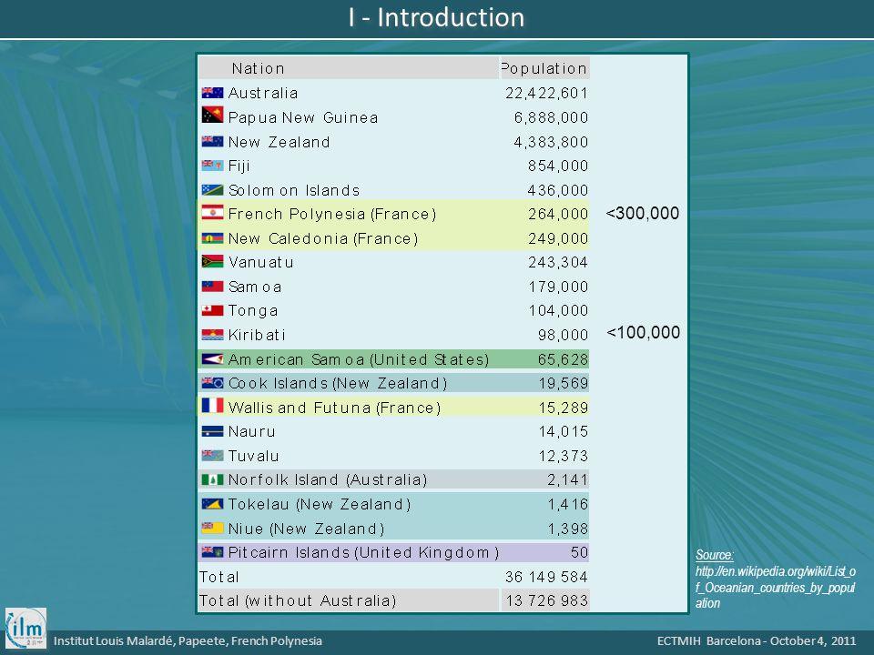 Institut Louis Malardé, Papeete, French Polynesia ECTMIH Barcelona - October 4, 2011 V I III II IV DENV-1 Genotype IV Asia/Southeast Asia (1974- 2007) Nauru (1974) Australia (1983) Samoa (2001) Yap (2004) Indian Ocean (2003-2006) 74 DENV-1