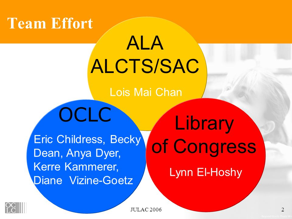 JULAC 20062 Team Effort ALA ALCTS/SAC Lois Mai Chan OCLC Eric Childress, Becky Dean, Anya Dyer, Kerre Kammerer, Diane Vizine-Goetz Library of Congress Lynn El-Hoshy