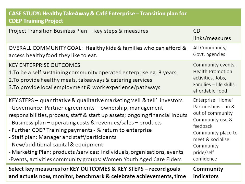 CASE STUDY: Healthy TakeAway & Café Enterprise – Transition plan for CDEP Training Project Project Transition Business Plan – key steps & measuresCD links/measures OVERALL COMMUNITY GOAL: Healthy kids & families who can afford & access healthy food they like to eat.
