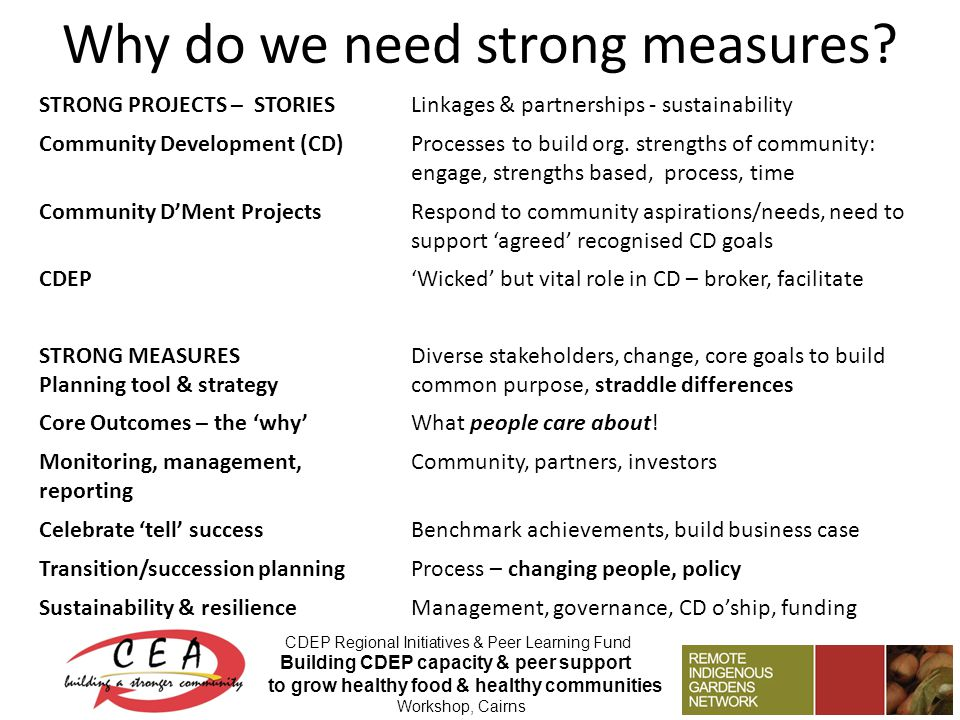 Why do we need strong measures.
