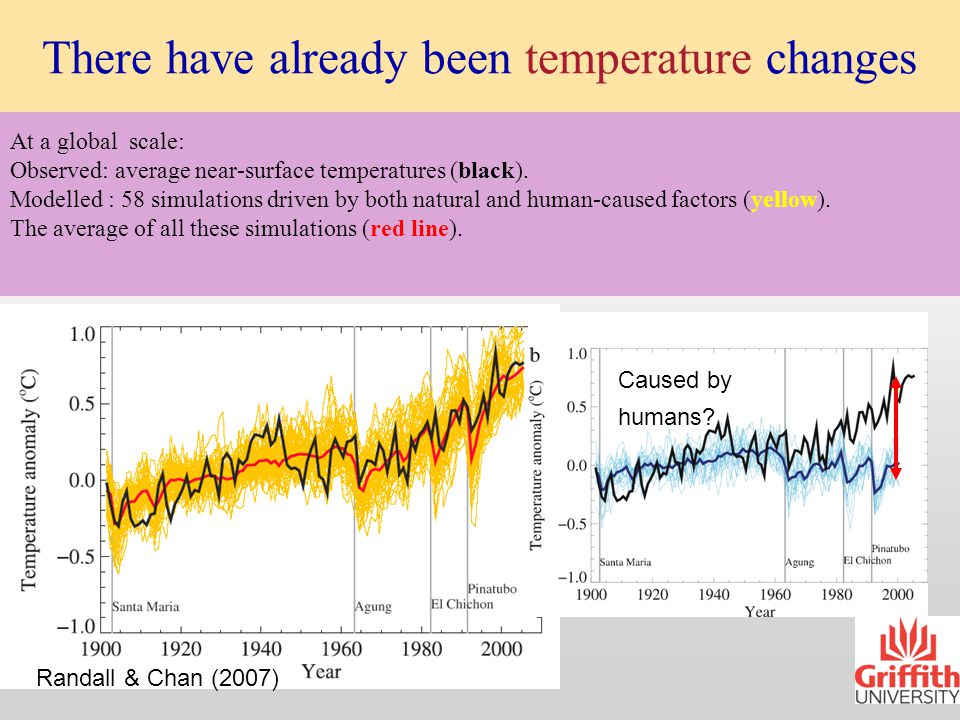 Summary scenarios Temperature changes Rainfall changes Sea level changes Extreme events increase
