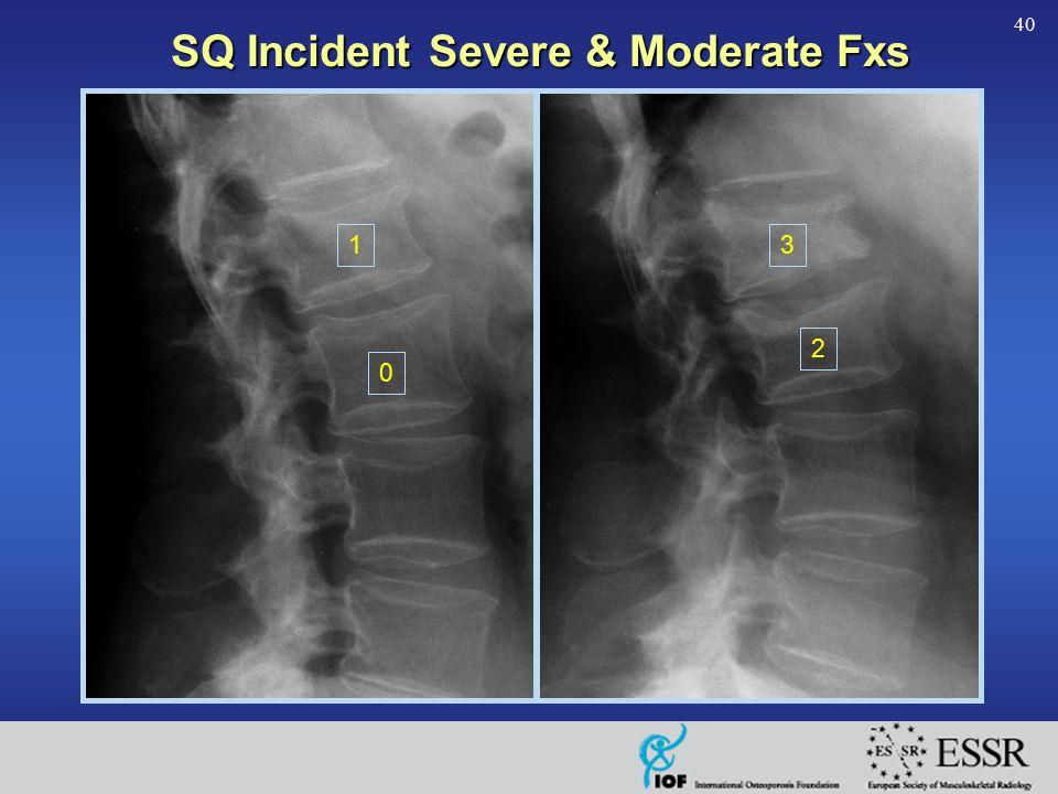 40 SQ Incident Severe & Moderate Fxs 1 0 3 2