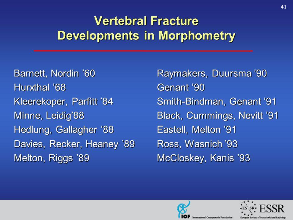 41 Vertebral Fracture Developments in Morphometry Barnett, Nordin '60Raymakers, Duursma '90 Hurxthal '68Genant '90 Kleerekoper, Parfitt '84Smith-Bindman, Genant '91 Minne, Leidig'88Black, Cummings, Nevitt '91 Hedlung, Gallagher '88Eastell, Melton '91 Davies, Recker, Heaney '89Ross, Wasnich '93 Melton, Riggs '89McCloskey, Kanis '93