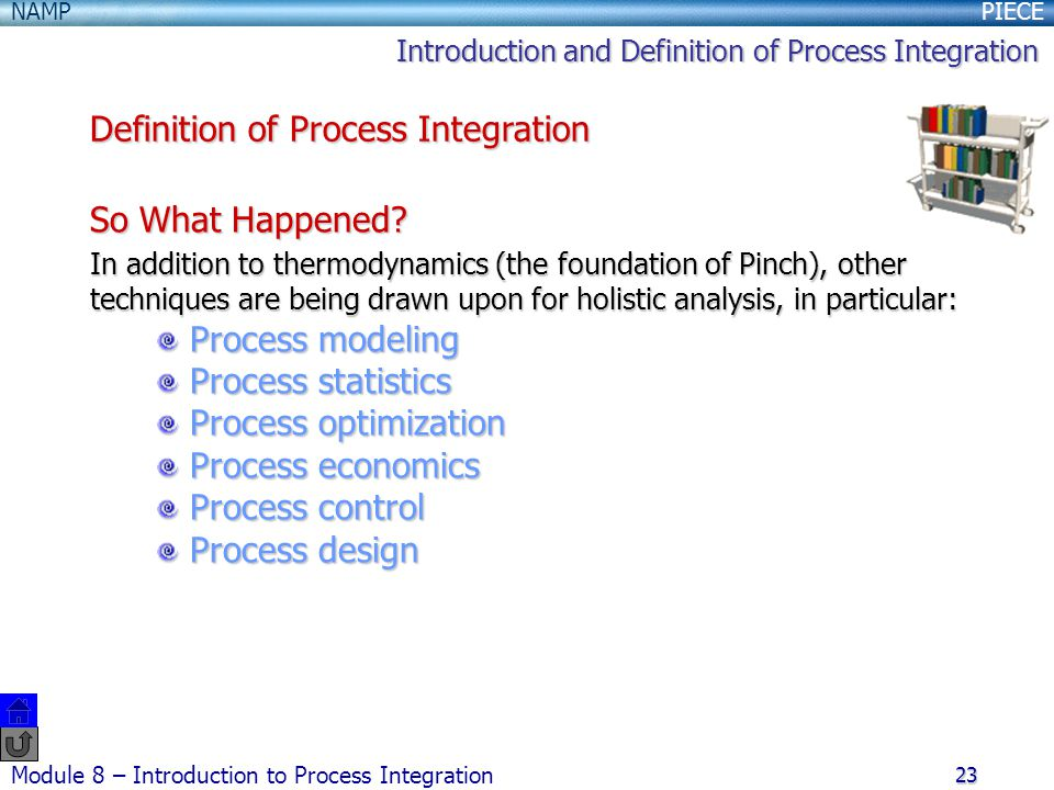 PIECENAMP Module 8 – Introduction to Process Integration 23 So What Happened? In addition to thermodynamics (the foundation of Pinch), other technique