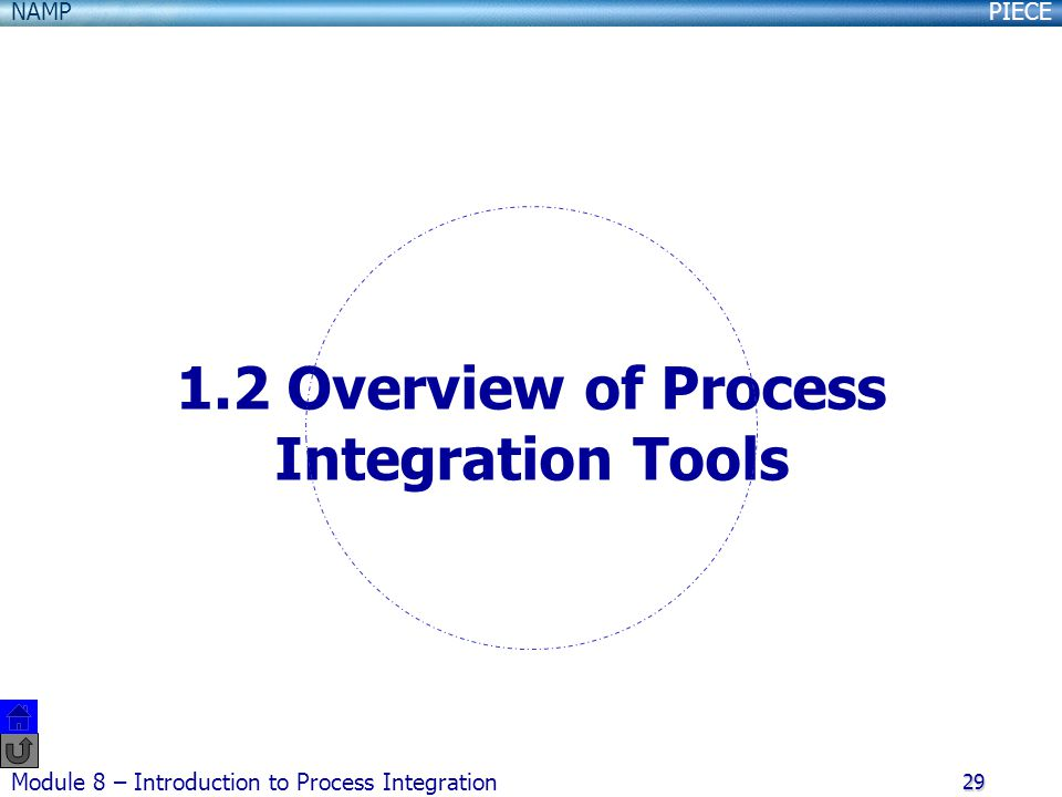 PIECENAMP Module 8 – Introduction to Process Integration 29 1.2 Overview of Process Integration Tools