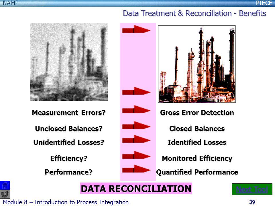 PIECENAMP Module 8 – Introduction to Process Integration 39 DATA RECONCILIATION Measurement Errors.