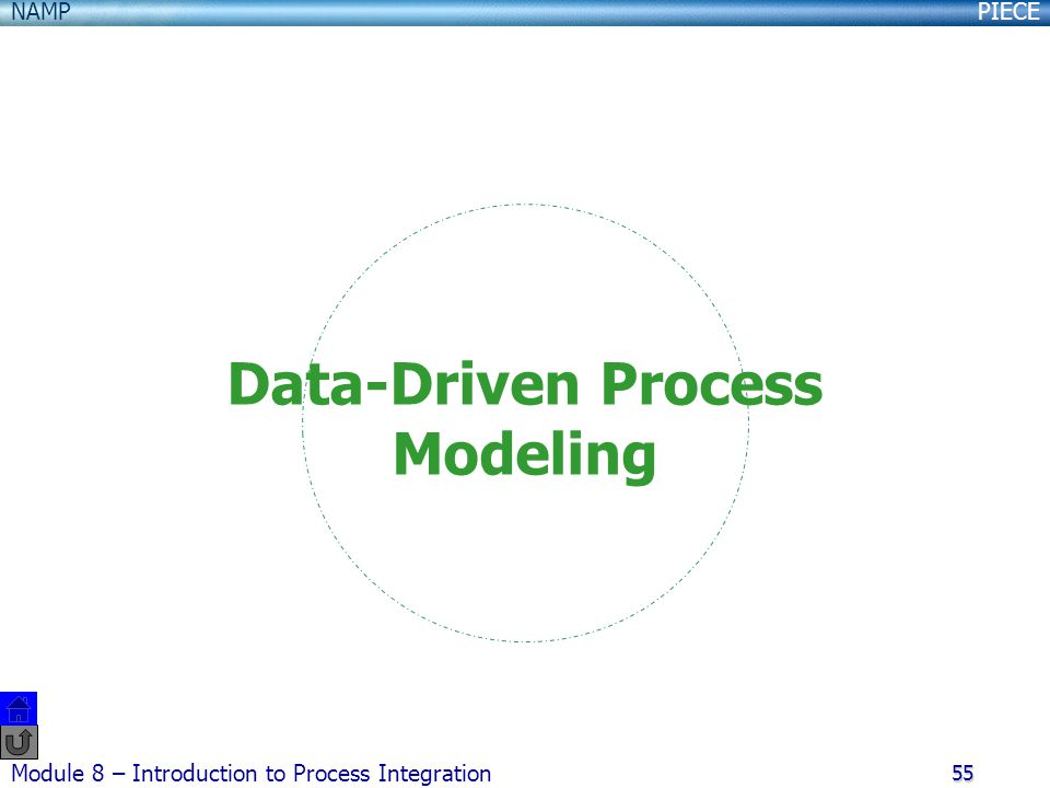 PIECENAMP Module 8 – Introduction to Process Integration 55 Data-Driven Process Modeling