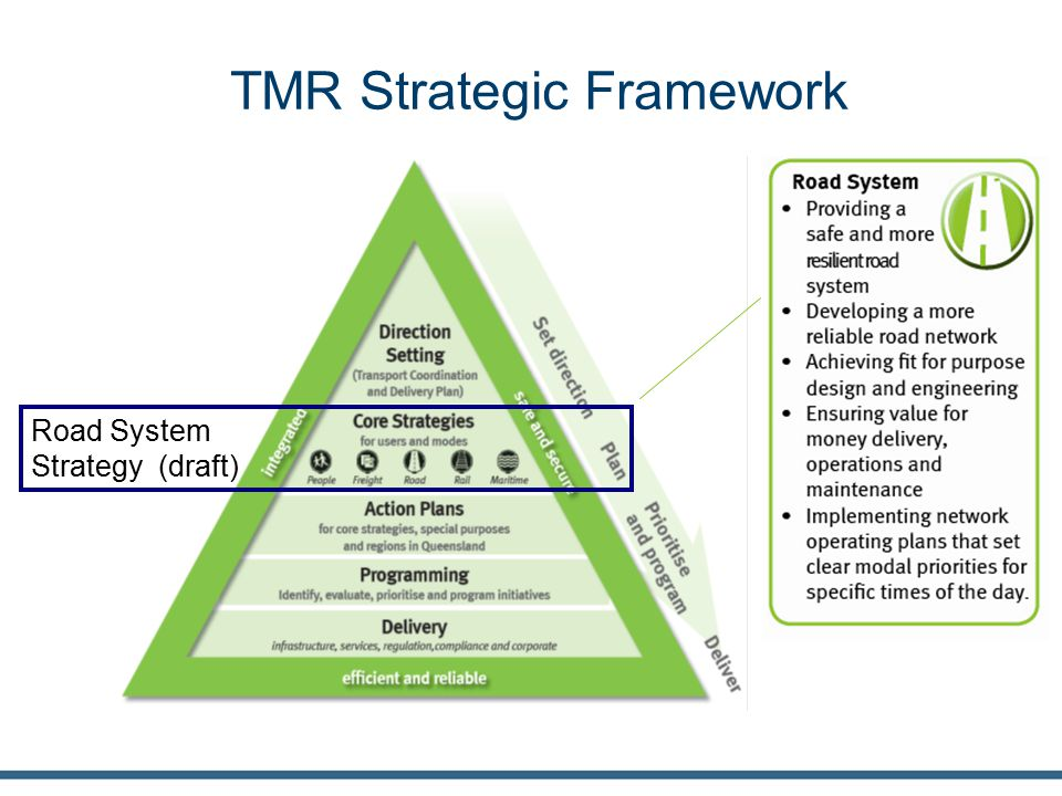 TMR Strategic Framework RSS Road System Strategy (draft)