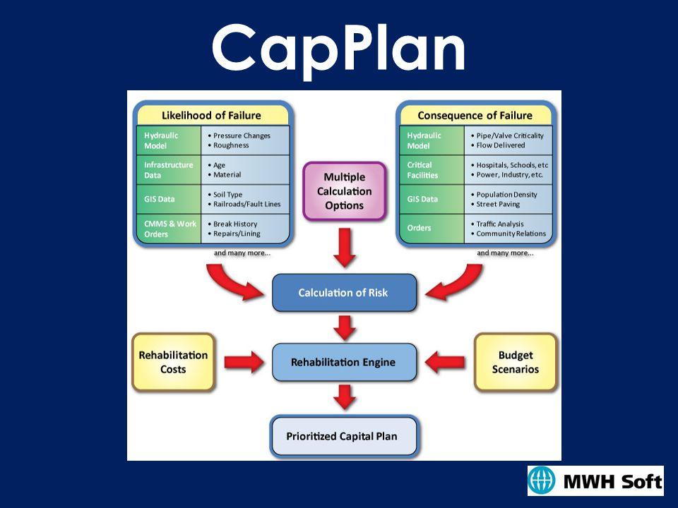 CapPlan