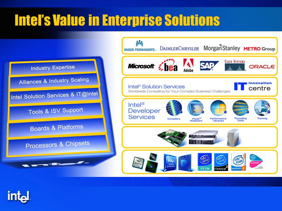 Intel's Value in Enterprise Solutions