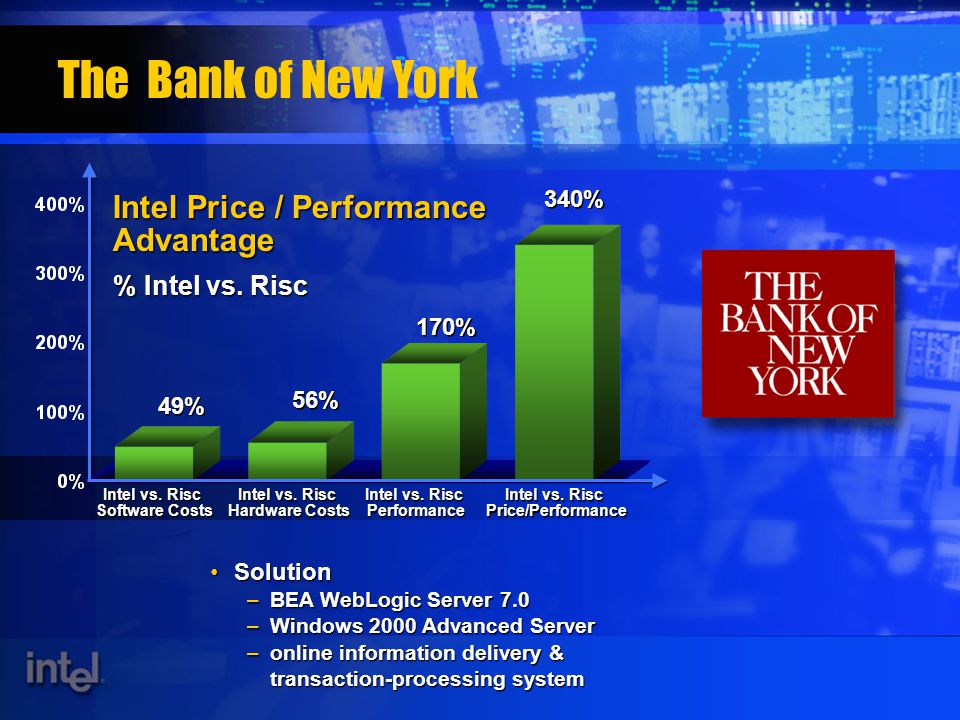 The Bank of New York SolutionSolution –BEA WebLogic Server 7.0 –Windows 2000 Advanced Server –online information delivery & transaction-processing system Intel Price / Performance Advantage % Intel vs.