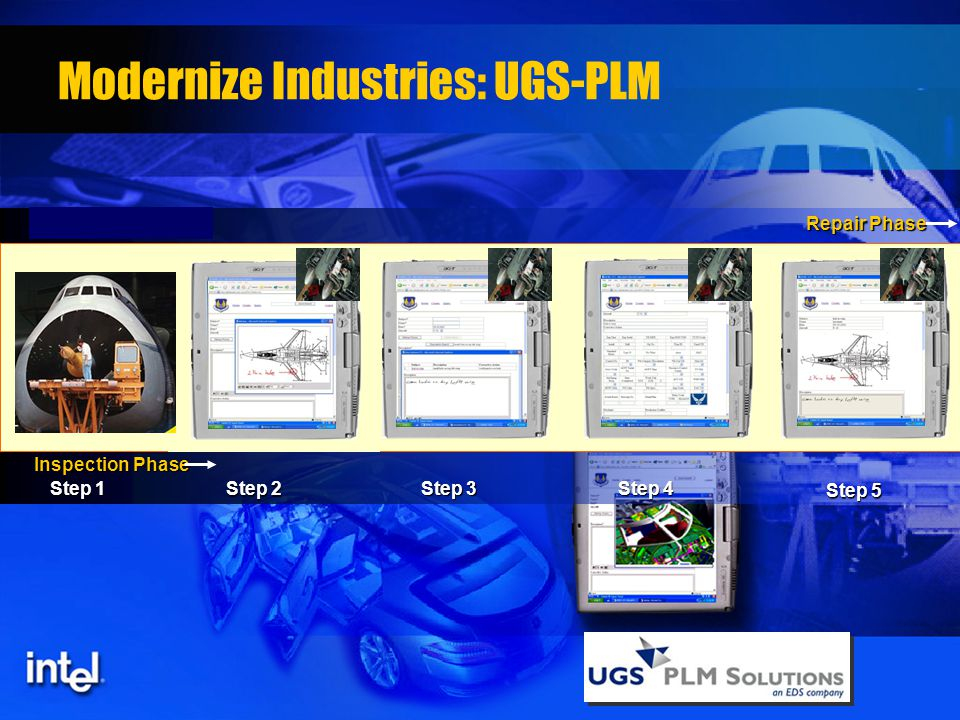 Modernize Industries: UGS-PLM Step 1 Step 3 Step 4 Step 5 Step 2 Inspection Phase Repair Phase
