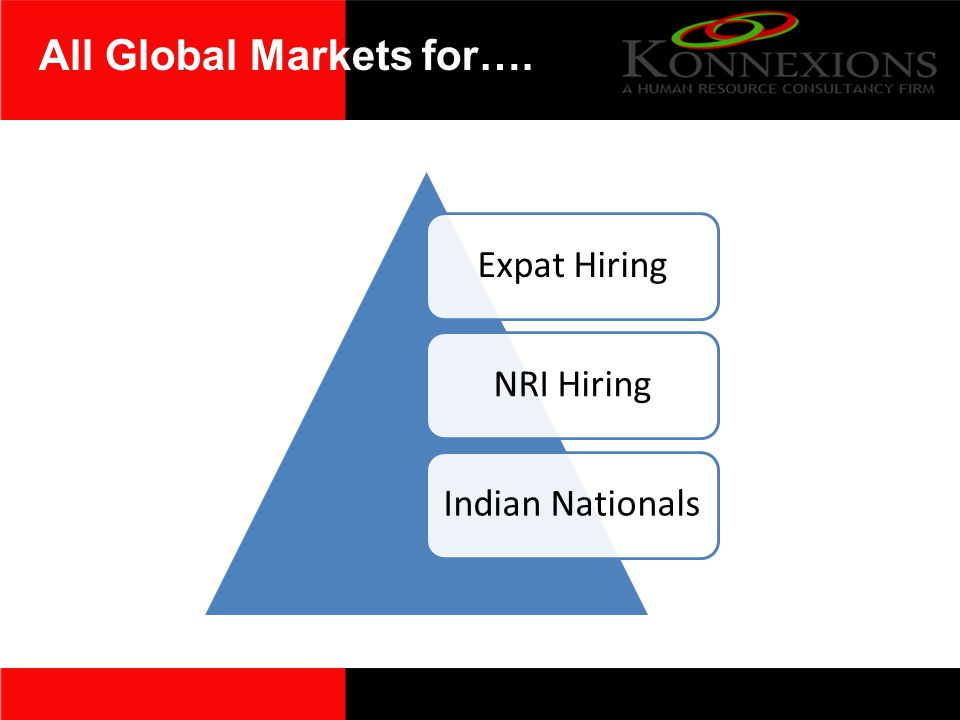 Expat HiringNRI HiringIndian Nationals All Global Markets for….