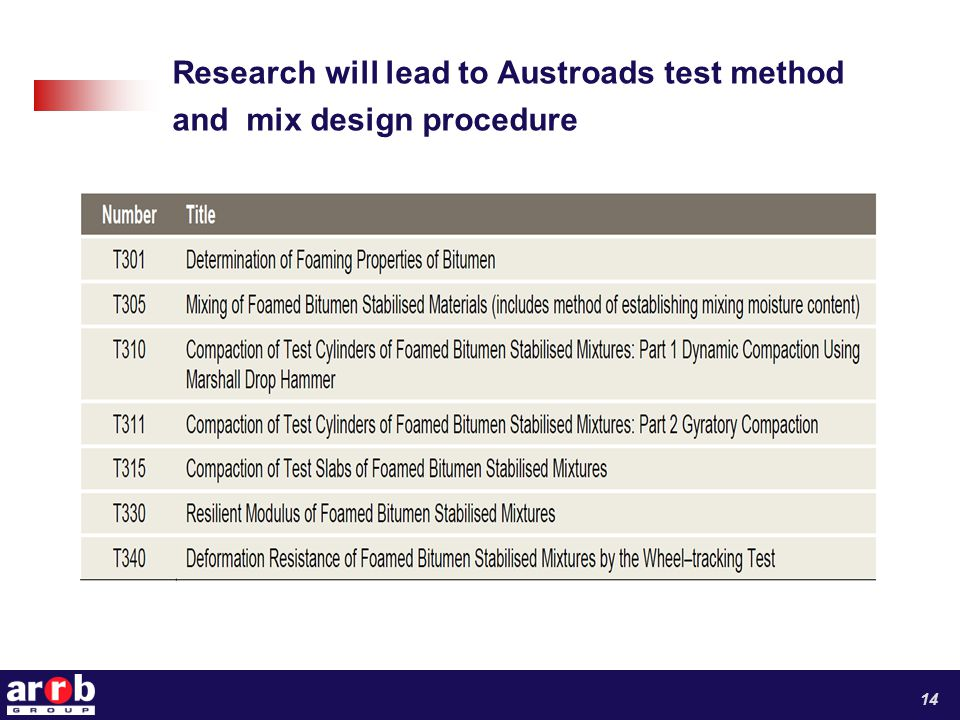 Research will lead to Austroads test method and mix design procedure 14
