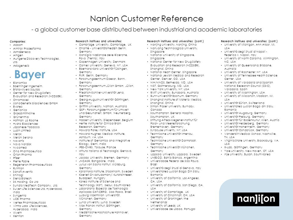 Nanion Customer Reference - a global customer base distributed between industrial and academic laboratories Companies: Abbott Almirall Prodesfarma AstraZeneca Amgen Aurigene Discovery Technologies, Ltd.