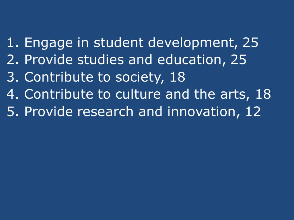 1. Engage in student development, 25 2. Provide studies and education, 25 3. Contribute to society, 18 4. Contribute to culture and the arts, 18 5. Pr