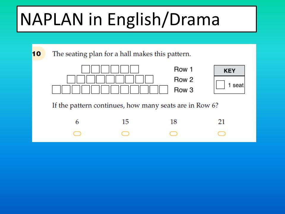 NAPLAN in English/Drama
