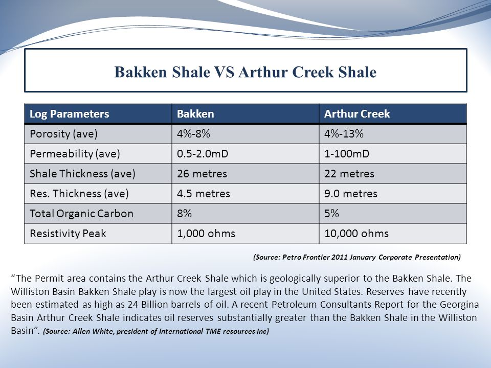 Log ParametersBakkenArthur Creek Porosity (ave)4%-8%4%-13% Permeability (ave)0.5-2.0mD1-100mD Shale Thickness (ave)26 metres22 metres Res.
