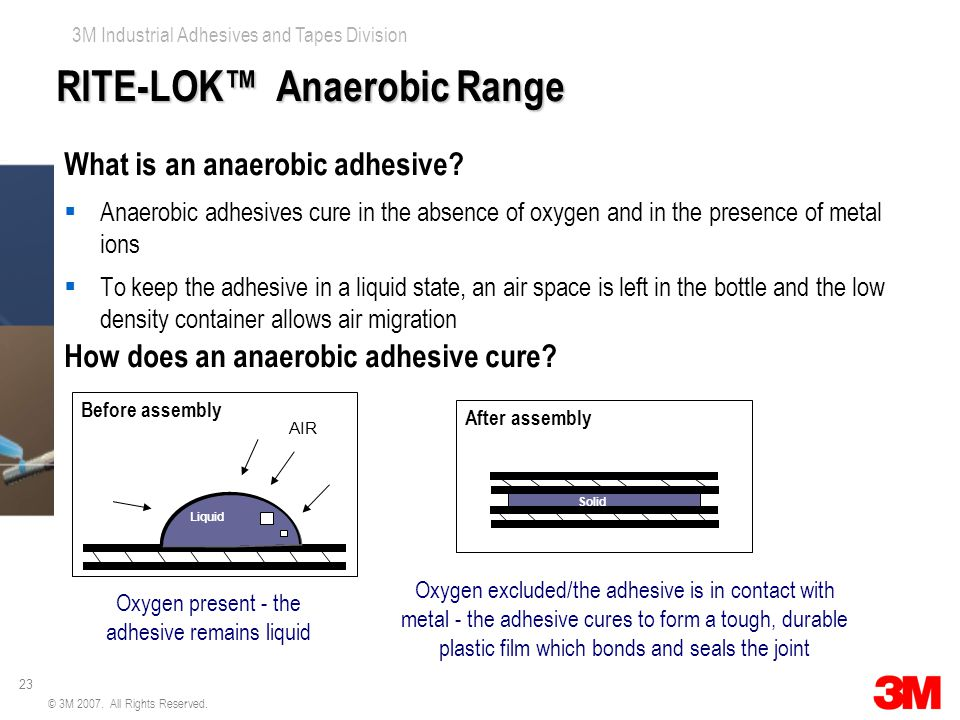 23 3M Industrial Adhesives and Tapes Division © 3M 2007. All Rights Reserved. RITE-LOK™ Anaerobic Range What is an anaerobic adhesive?  Anaerobic adh