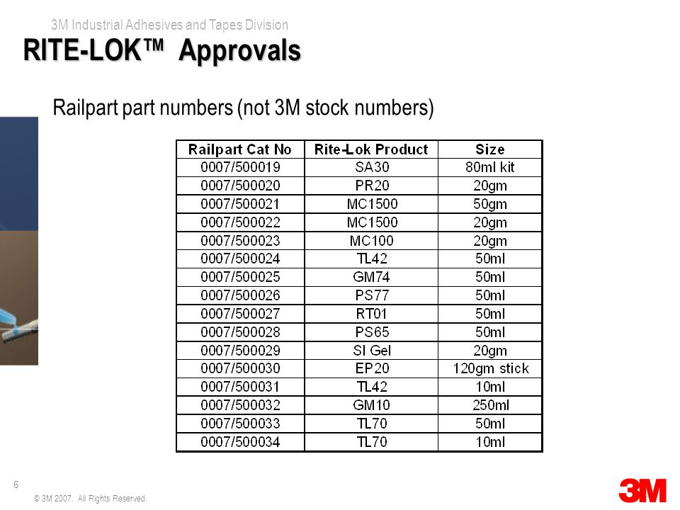 6 3M Industrial Adhesives and Tapes Division © 3M 2007. All Rights Reserved. RITE-LOK™ Approvals Railpart part numbers (not 3M stock numbers)