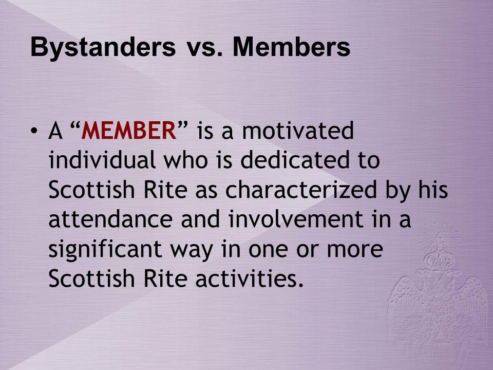 Bystanders vs.
