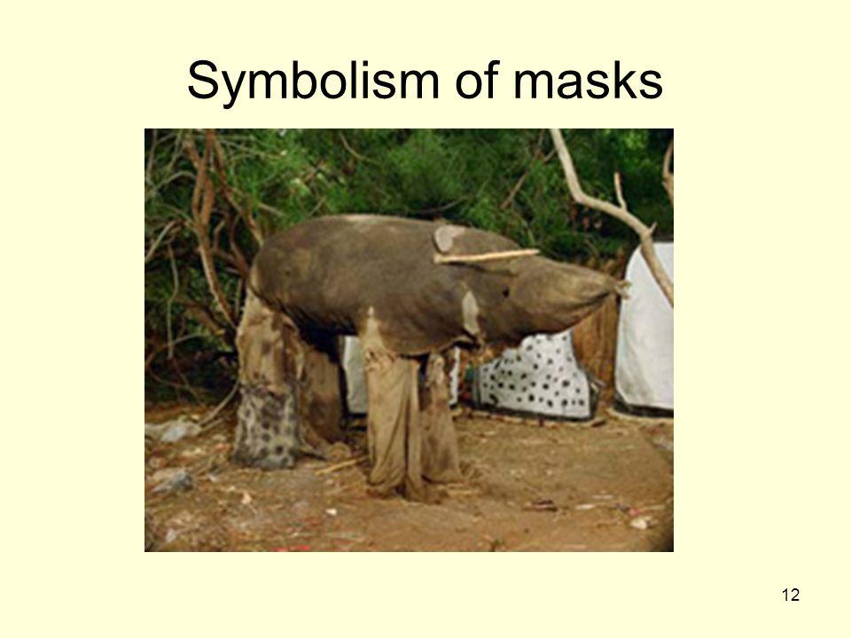 12 Symbolism of masks