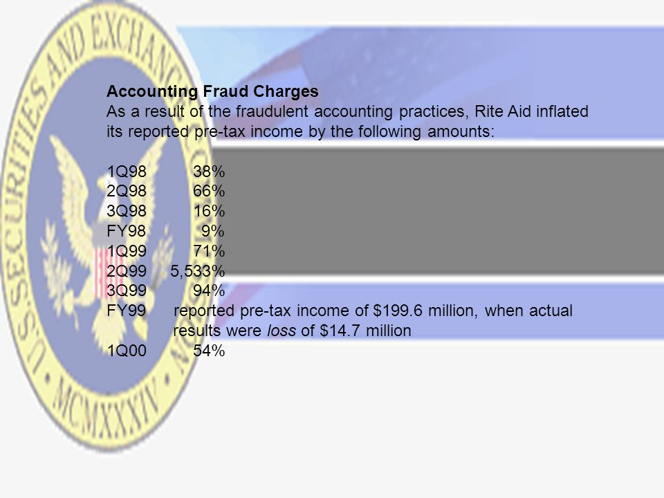 Accounting Fraud Charges As a result of the fraudulent accounting practices, Rite Aid inflated its reported pre-tax income by the following amounts: 1Q98 38% 2Q98 66% 3Q98 16% FY98 9% 1Q99 71% 2Q99 5,533% 3Q99 94% FY99 reported pre-tax income of $199.6 million, when actual results were loss of $14.7 million 1Q00 54%
