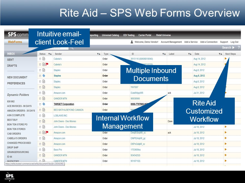 Rite Aid – SPS Web Forms Overview Intuitive email- client Look-Feel Internal Workflow Management Multiple Inbound Documents Rite Aid Customized Workflow