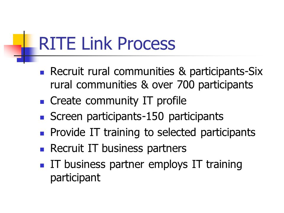 RITE Link Process Recruit rural communities & participants-Six rural communities & over 700 participants Create community IT profile Screen participants-150 participants Provide IT training to selected participants Recruit IT business partners IT business partner employs IT training participant