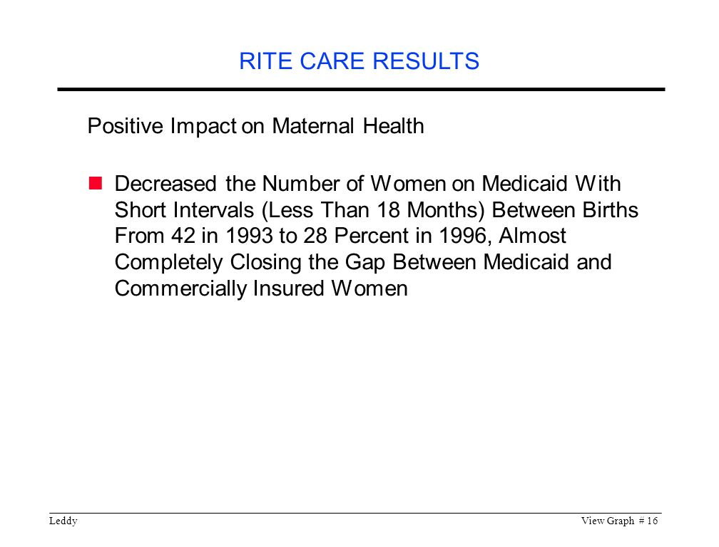 LeddyView Graph # 16 Positive Impact on Maternal Health Decreased the Number of Women on Medicaid With Short Intervals (Less Than 18 Months) Between Births From 42 in 1993 to 28 Percent in 1996, Almost Completely Closing the Gap Between Medicaid and Commercially Insured Women RITE CARE RESULTS