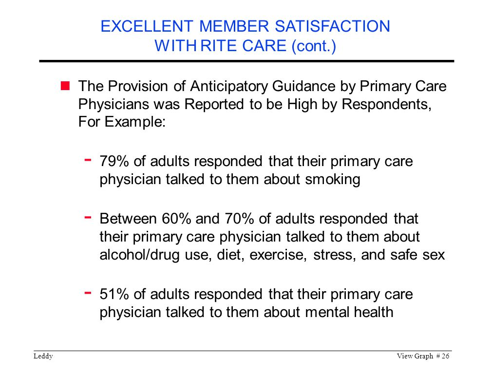 LeddyView Graph # 26 The Provision of Anticipatory Guidance by Primary Care Physicians was Reported to be High by Respondents, For Example: - 79% of adults responded that their primary care physician talked to them about smoking - Between 60% and 70% of adults responded that their primary care physician talked to them about alcohol/drug use, diet, exercise, stress, and safe sex - 51% of adults responded that their primary care physician talked to them about mental health EXCELLENT MEMBER SATISFACTION WITH RITE CARE (cont.)