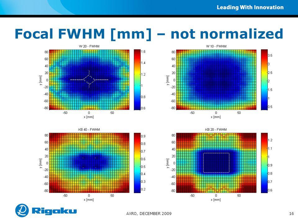 Focal FWHM [mm] – not normalized AXRO, DECEMBER 200916
