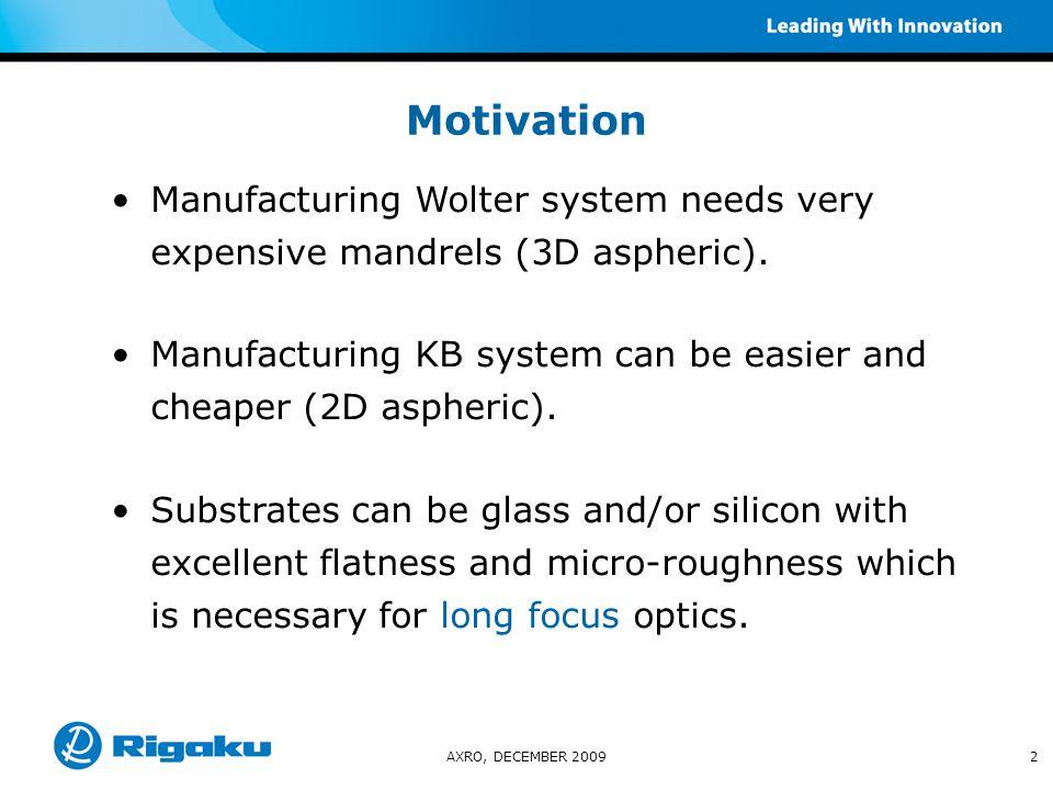 ISRO Meeting Prague, October 200923 MFO technology X-ray optics –Substrates Glass Silicon Nickel –Type of optics KB system Lobster Eye