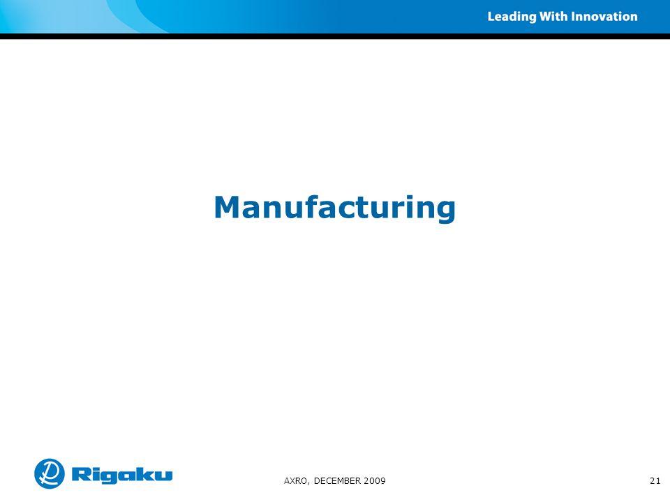 Manufacturing AXRO, DECEMBER 200921