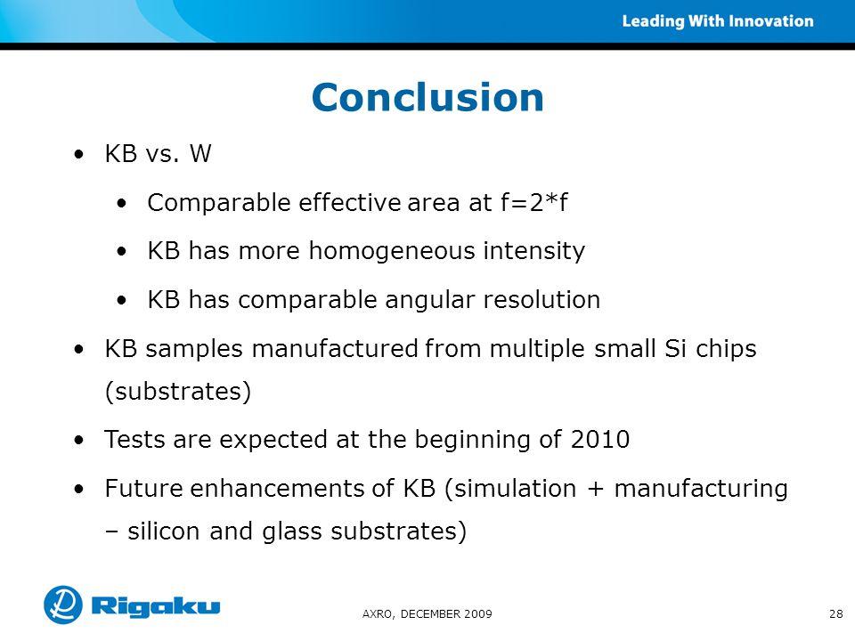 AXRO, DECEMBER 200928 Conclusion KB vs.