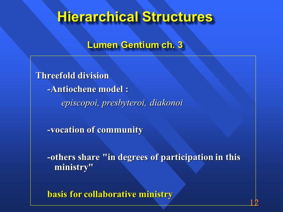  Hierarchical Structures Lumen Gentium ch.