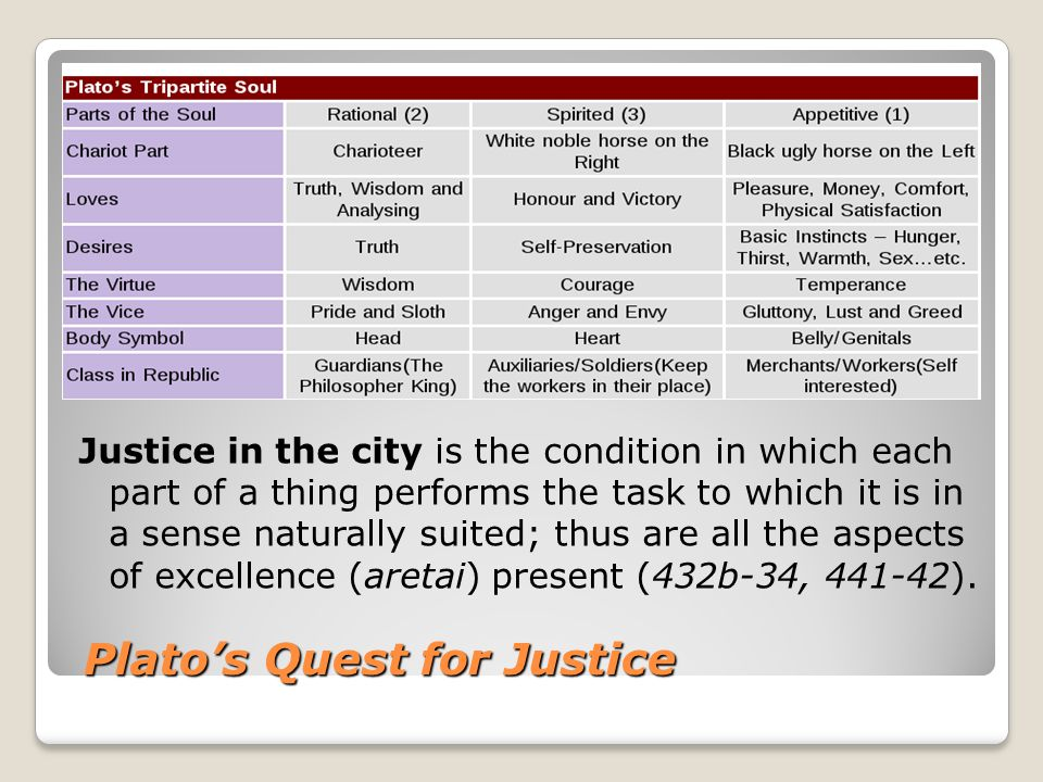 Plato's Quest for Justice Plato's Quest for Justice Justice in the city is the condition in which each part of a thing performs the task to which it i