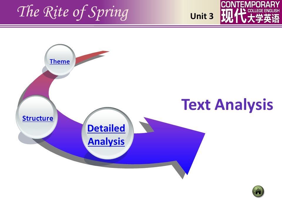 Detailed Analysis Structure Theme The Rite of Spring Unit 3 Text Analysis
