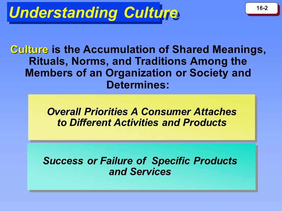 16-2 Understanding Culture Culture Culture is the Accumulation of Shared Meanings, Rituals, Norms, and Traditions Among the Members of an Organization or Society and Determines: Overall Priorities A Consumer Attaches to Different Activities and Products Overall Priorities A Consumer Attaches to Different Activities and Products Success or Failure of Specific Products and Services Success or Failure of Specific Products and Services