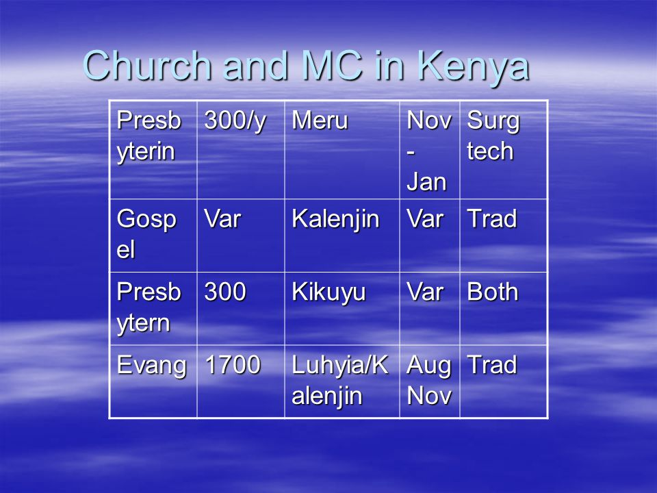 Church and MC in Kenya Presb yterin 300/yMeru Nov - Jan Surg tech Gosp el VarKalenjinVarTrad Presb ytern 300KikuyuVarBoth Evang1700 Luhyia/K alenjin Aug Nov Trad