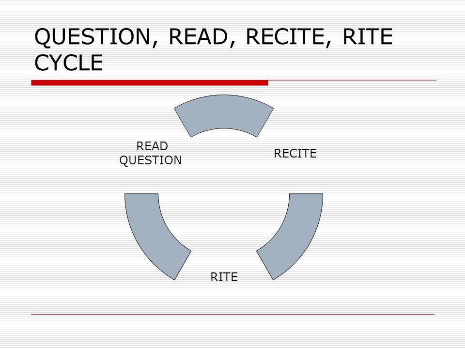 QUESTION, READ, RECITE, RITE CYCLE RECITE RITE READ QUESTION