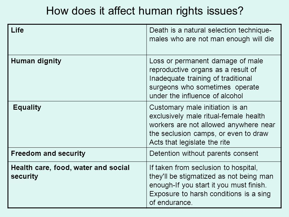 How does it affect human rights issues.