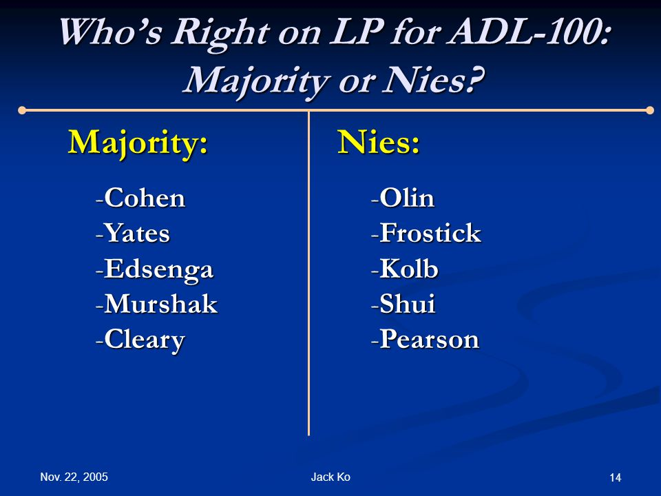 Nov.22, 2005 Jack Ko 14 Who's Right on LP for ADL-100: Majority or Nies.