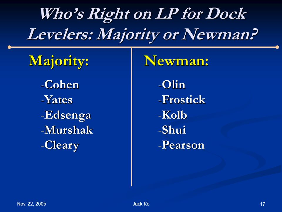Nov.22, 2005 Jack Ko 17 Who's Right on LP for Dock Levelers: Majority or Newman.