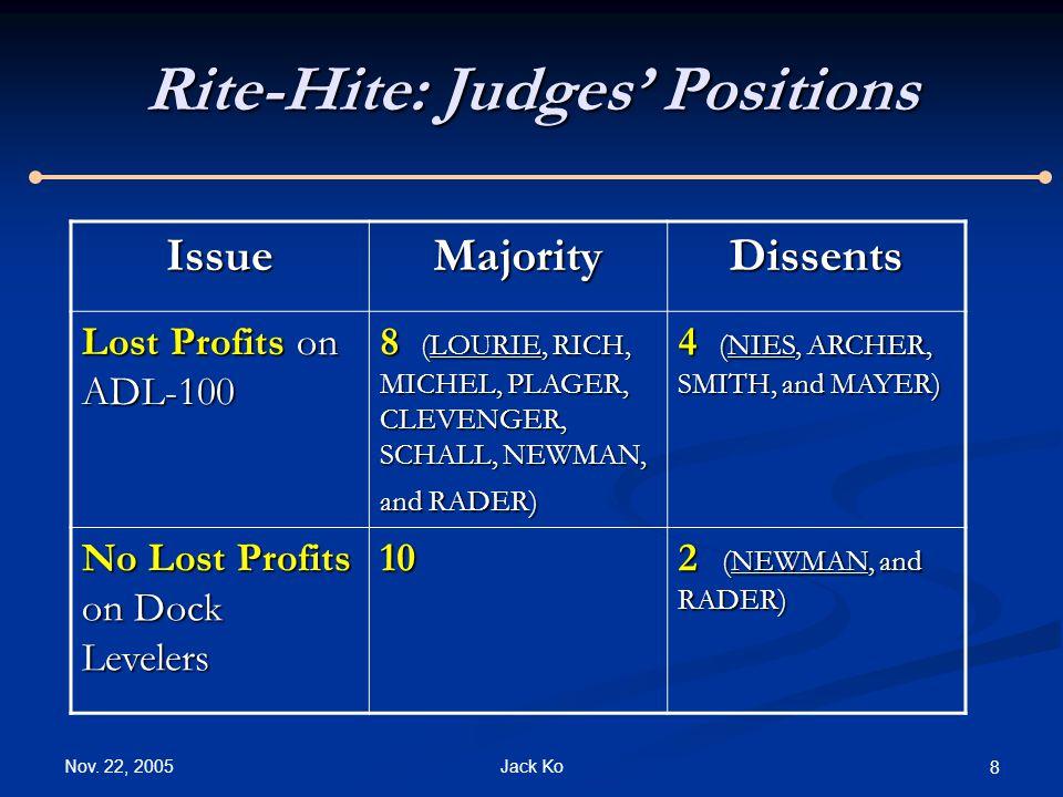 Nov. 22, 2005 Jack Ko 8 Rite-Hite: Judges' Positions IssueMajorityDissents Lost Profits on ADL-100 8 (LOURIE, RICH, MICHEL, PLAGER, CLEVENGER, SCHALL,