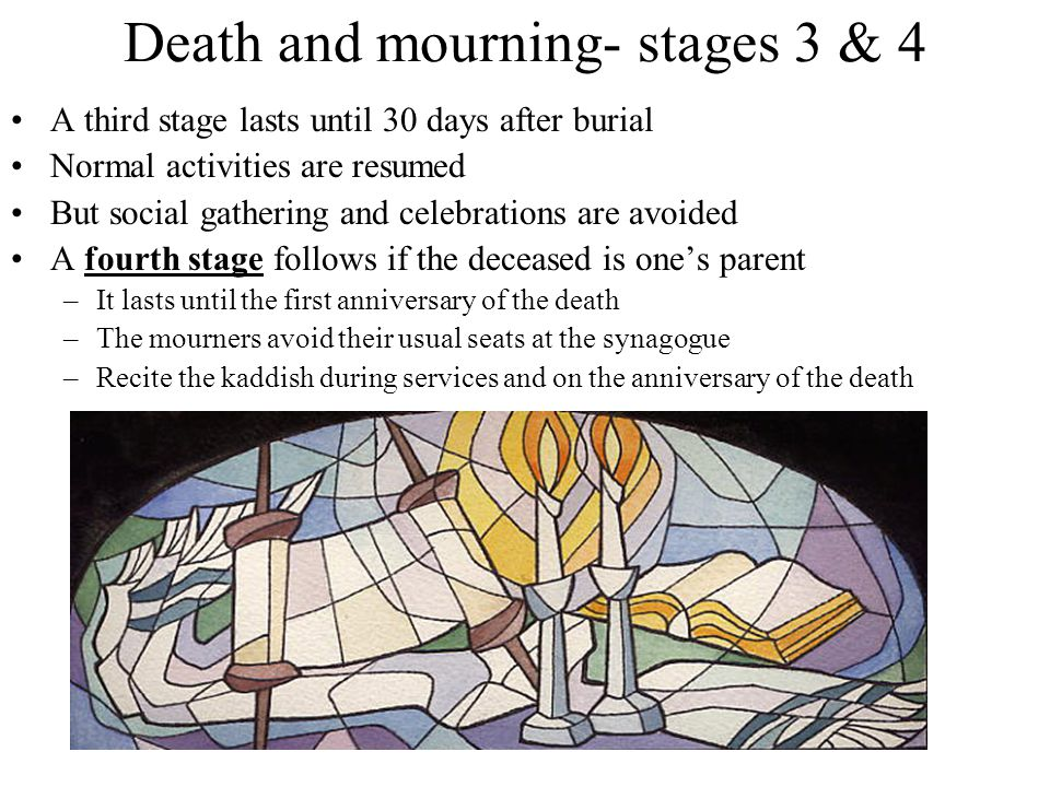 Death and mourning- stages 3 & 4 A third stage lasts until 30 days after burial Normal activities are resumed But social gathering and celebrations are avoided A fourth stage follows if the deceased is one's parent –It lasts until the first anniversary of the death –The mourners avoid their usual seats at the synagogue –Recite the kaddish during services and on the anniversary of the death